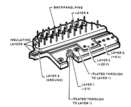 Miller Electric D 74s 280745 moreover Straight Dip Type Racing Headers Male 1421847572 moreover Fleece Slipper Patterns also 6416o V together with 6 Pin Dip Switch. on 16 pin dip switch