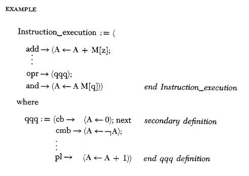 execution definition in c